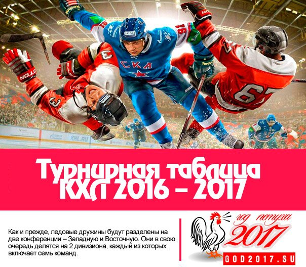 Турнирная таблица КХЛ 2016 – 2017