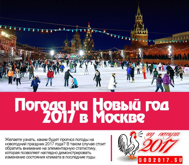 Погода в Новый год 2017 в Москве