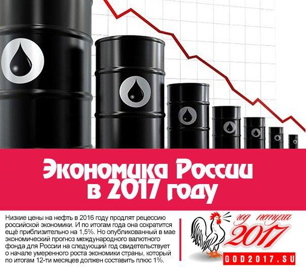Экономика России в 2017 году