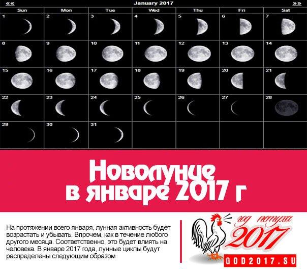 Новолуние в январе 2017 г