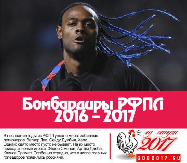 Бомбардиры РФПЛ 2016 – 2017