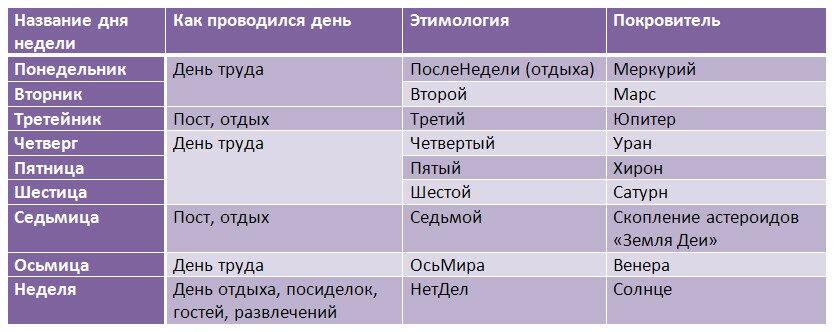 Коляды Дар на лето 7525 (2016 – 2017)